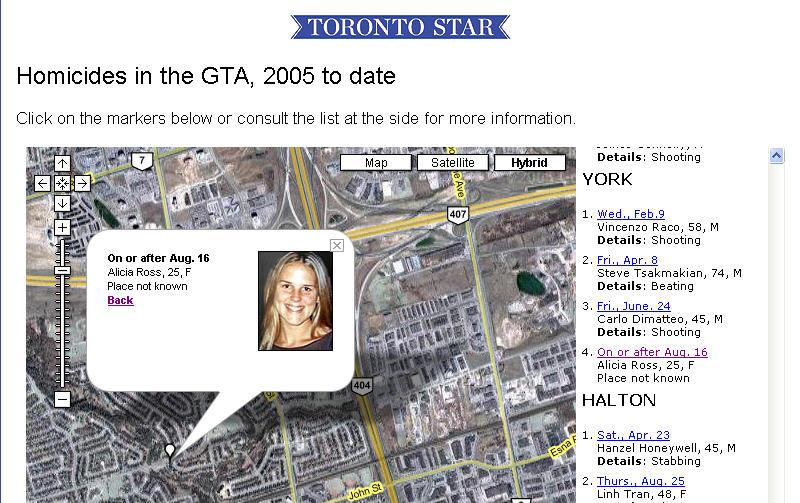 Toronto Star dating